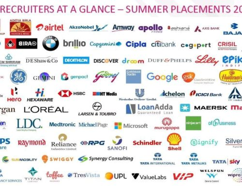 IIFT Summer placements